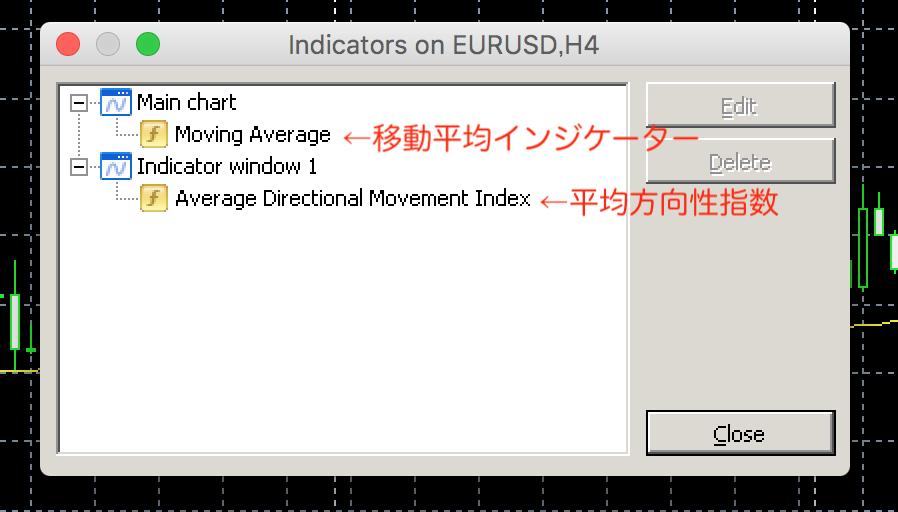 定型チャートの構成
