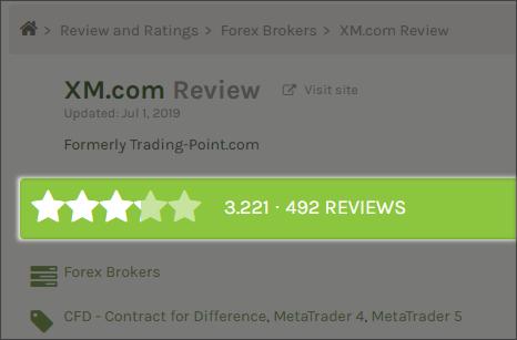 FPAでのXMの評判・評価は星3つ