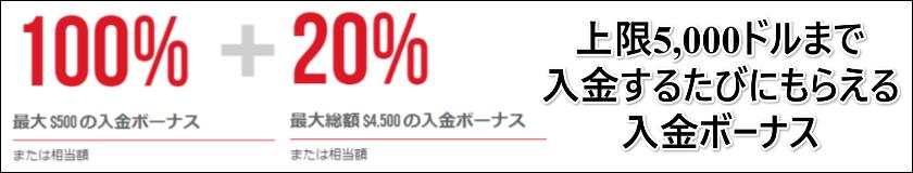 XM-100%入金ボーナス