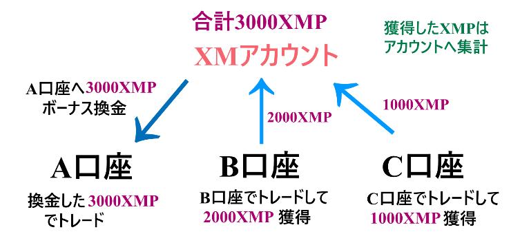 XM-XMP