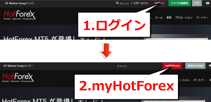 HotForex-open-accountー06