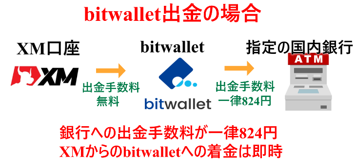 XM mybitwallet5