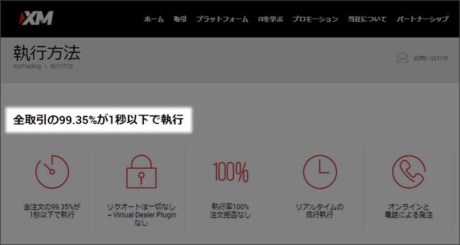 XM公式サイトで明記される「全取引の99.35%が1秒以下で執行」の一文